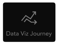 Data Viz Journey
